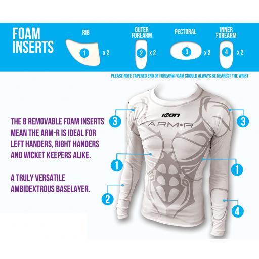 arm-r foam inserts.png